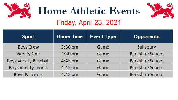Friday's games